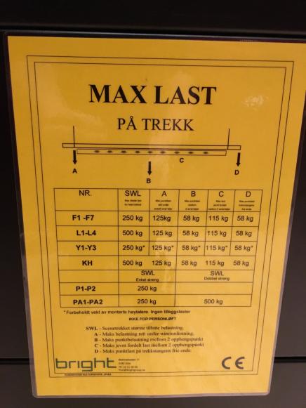 FlekkefjordLastTrekk.png